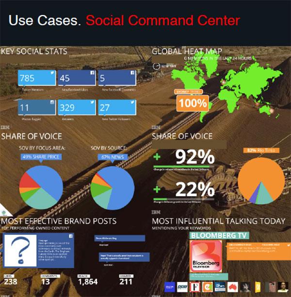 Social Command Center02